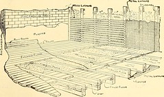 """Image from page 514 of """"American homes and gardens"""" (1905)"""