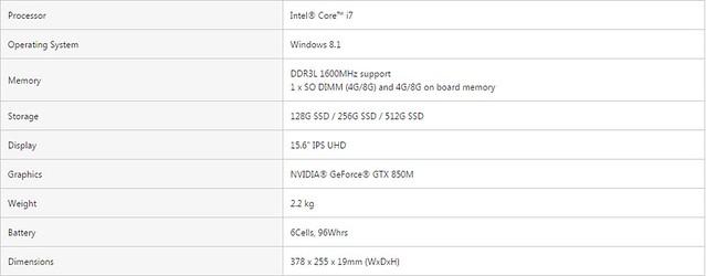 Điểm qua dòng laptop Zenbook NX500 mới nhất từ ASUS - 34193