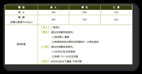 桃園復興鄉-拉拉山-桃源仙谷-鬱金香 (3)