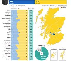 20140919_ScotlandVote