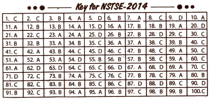 NSTSE 2014 Question Paper with Answers for Class 7