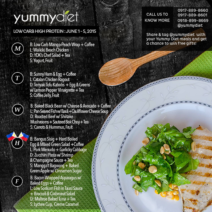 The Hungry Kat Manage Your Calories With Yummy Diet Goldpress