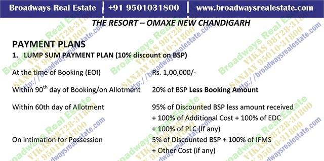 omaxe the resort mullanpur price