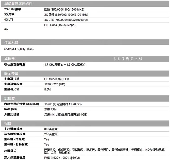 10 Samsung Note 3 Neo