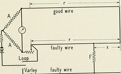 """Image from page 428 of """"The Bell System technical journal"""" (1922)"""