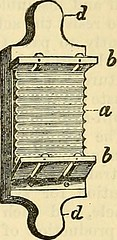 "Image from page 406 of ""Cooley's cyclopaedia of practical receipts and collateral information in the arts, manufactures, professions, and trades including medicine, pharmacy, hygiene, and domestic economy : designed as a comprehensive supplement to the Ph"