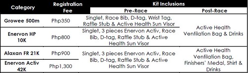 RUPM 2014 registration fees