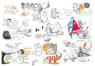 MakerCon Nordic2014