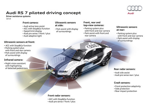 Audi RS 7 piloted driving concept 2014