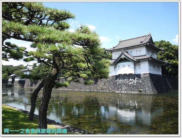 日本東京自助懶人包旅遊攻略整理文乘換案內appimage007