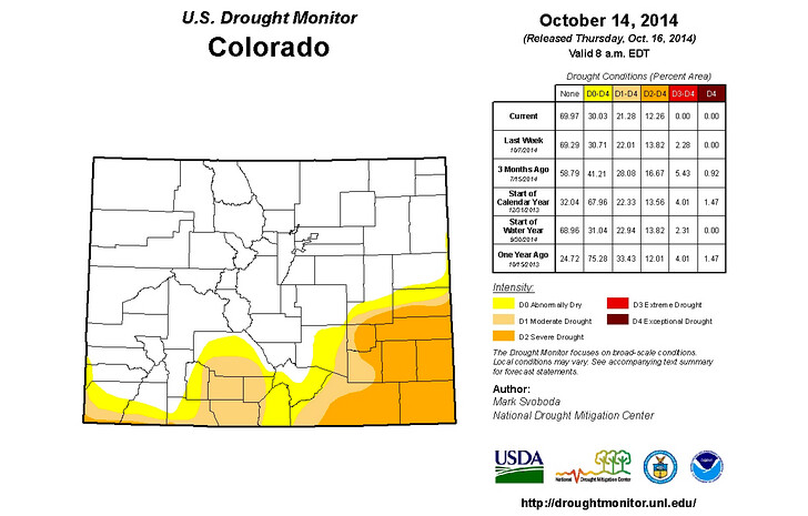 Drought Monitor Colorado October 2014