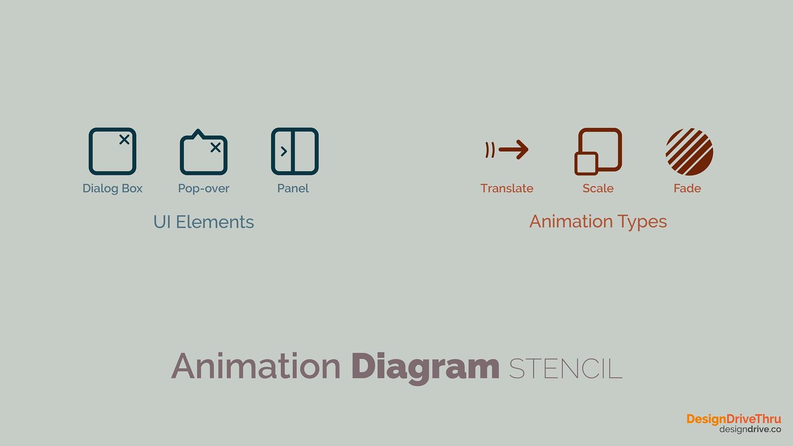 Animation Diagram Stencil