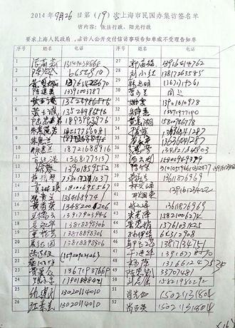 20140926-19大集访签名-12