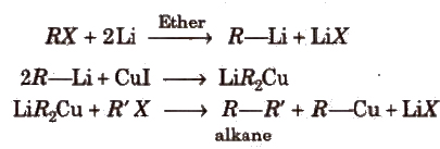 Jee advanced coaching, preparation of alkanes by corey house.