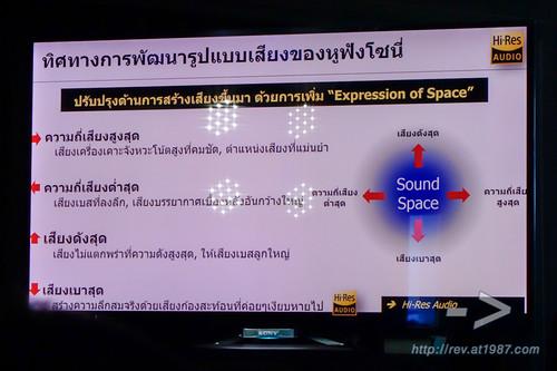Sony 2014 Hi-Res Audio Press Preview