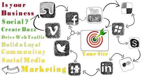 Social-Media-Marketing-2263