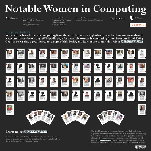 Notable Women in CS_Poster_web (1)