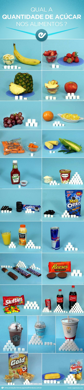 quantidade-de-acucar-nos-alimentos