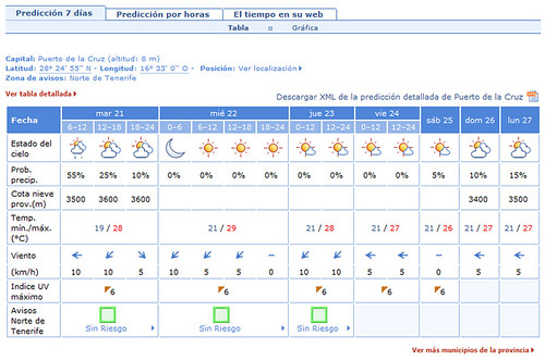 AEMet_forecast copy