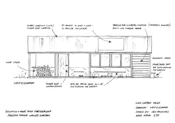 Sketch West Elevation