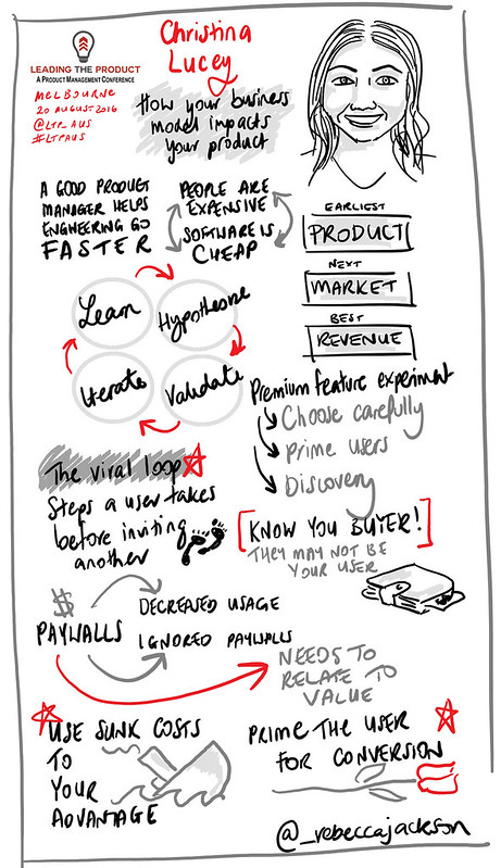 Christina Lucey - How Your Business Model Impacts Your Product