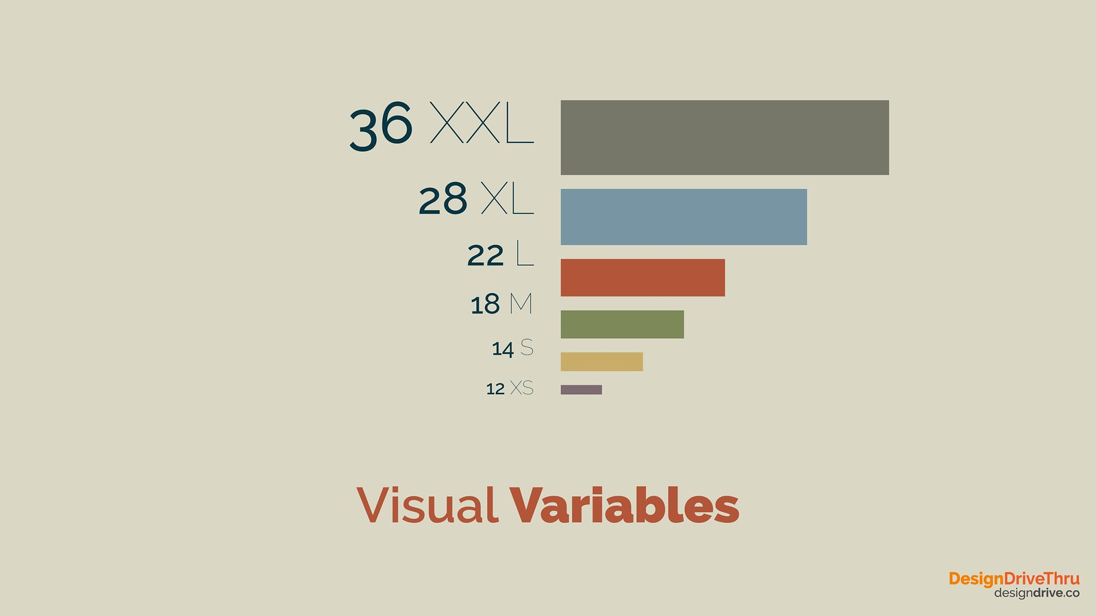 Visual Variables - Cover