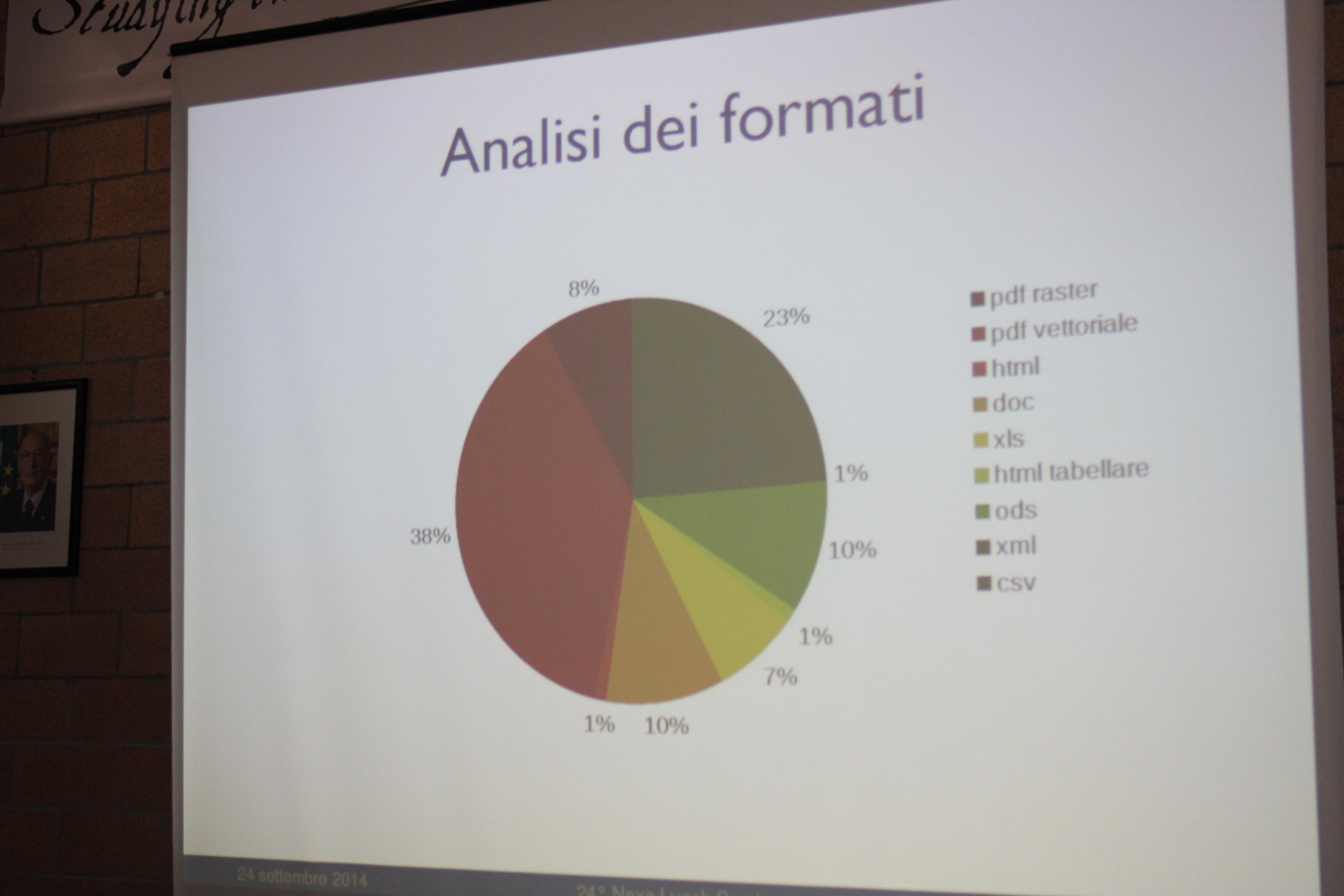 24° Nexa Lunch Seminar - Trasparenza della PA: i primi risultati di un'analisi di dettaglio