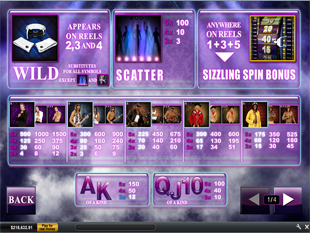 Chippendales Slots Payout