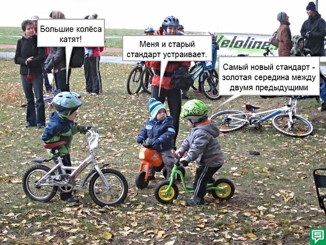 Блог им. inv: Обсуждение стандартов колёс.
