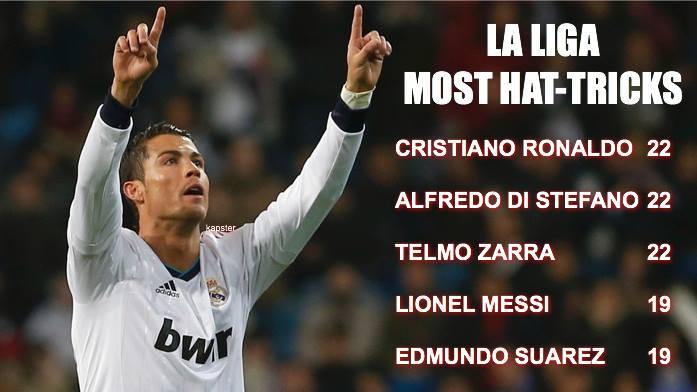 La Liga All Time Most Hat-trick scorers 7c1a165aea6