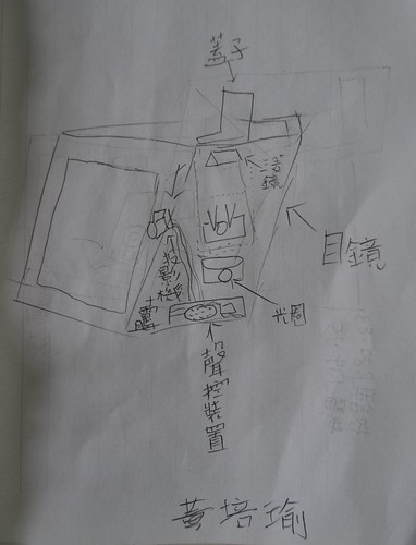 設計顯微鏡12
