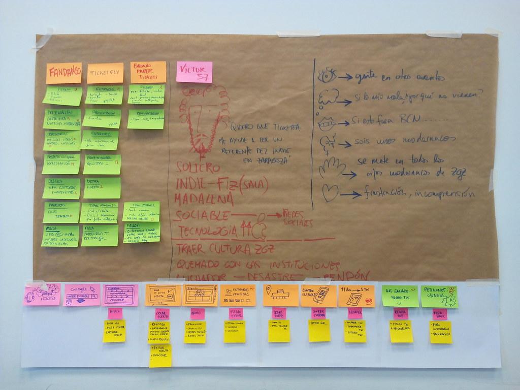 Primeras fases del diseño de un producto digital