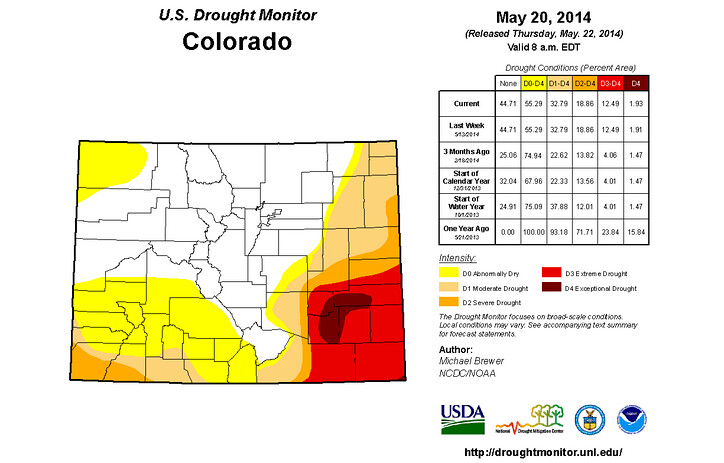 U.S. Drought Monitor, Colorado