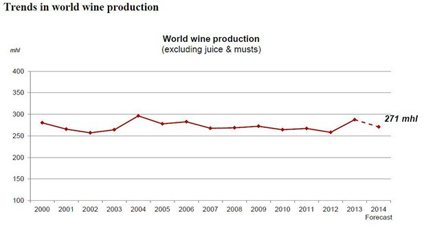 61566_OIV-World-Wine-prod-2014[1]