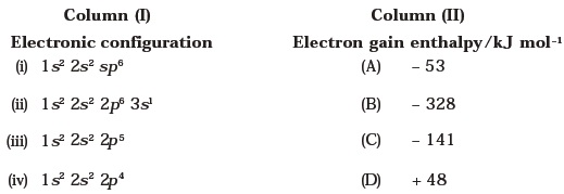Class 11 Important Questions for Chemistry Classification of – Oxidation State Worksheet