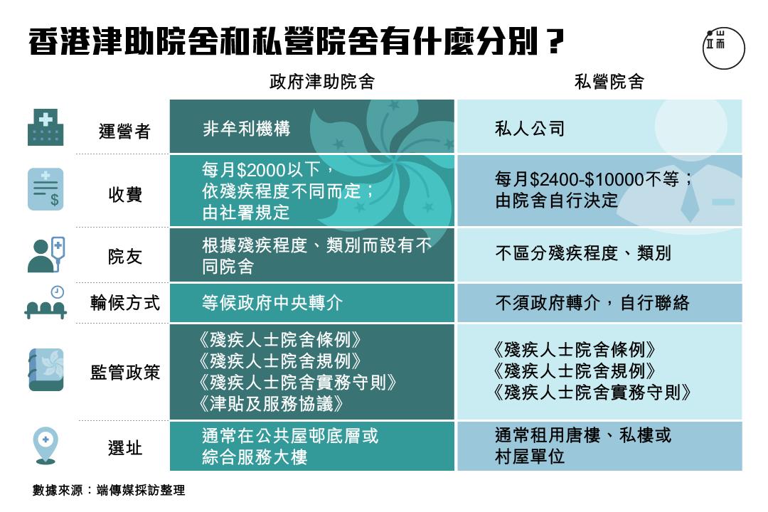 香港津助院舍和私營院舍的分別是什麼?