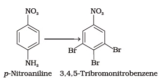 reactivies of anisole aniline and acetanilide Increased stability of anisole since anisole is more stable than aniline, it is less likely to take on another bromine since it is not as activated the slowest reaction to proceed was found in acetanilide like expected.
