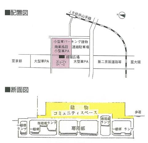 京田辺PA (2)