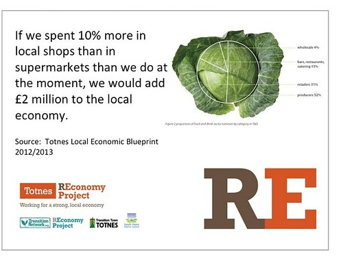 Food - Local Economic Blueprint 2012/13