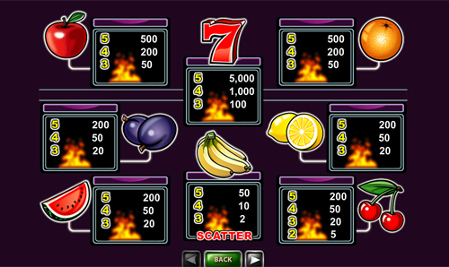 free Purple Hot slot payout
