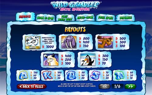 free Wild Gambler - Arctic Adventure slot game symbols