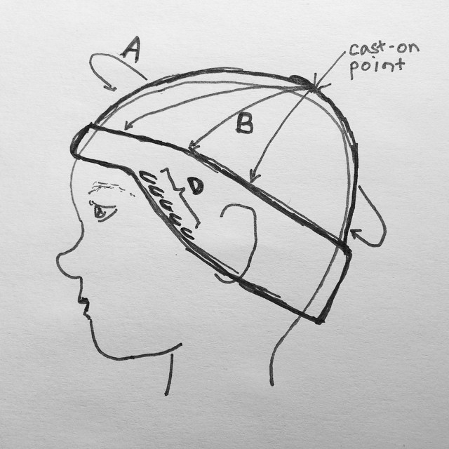 "Sketching a schematic for M's hat pattern. Wish I knew how to turn this into a ""real"" (digital) schematic!"