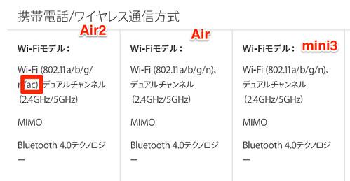 Wi-Fiの違い
