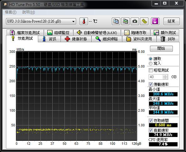 頂級效能、金屬曲線!廣穎 Silicon Power Marvel M70 高速 USB3.0 隨身碟 128GB @3C 達人廖阿輝