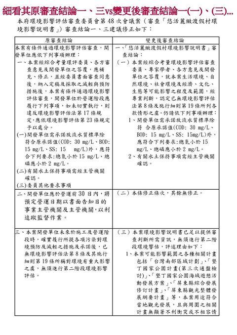 103.10.8屏東縣府將召開第48次環評審查委員會。(取自林子凌臉書。)