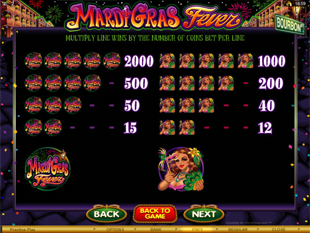 Mardi Gras Fever Slots Payout