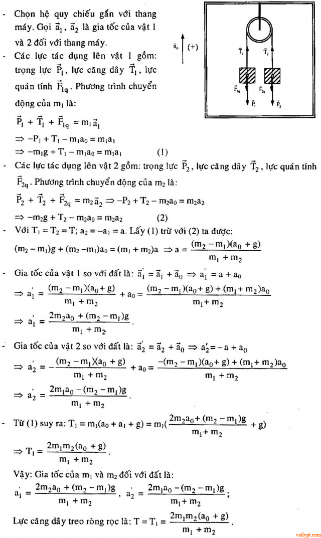 Bài tập lực quán tính, hệ qui chiếu phi quán tính