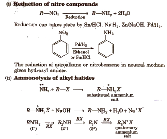 CBSE Class 12 Chemistry Notes : Amines – AglaSem Schools