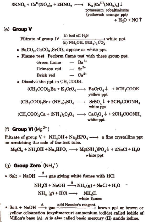 CBSE Class 11 Chemistry Notes : Analytical Chemistry