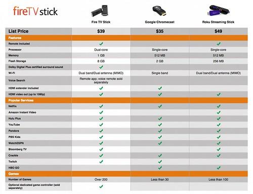 FireTVStick-Hand-600x366